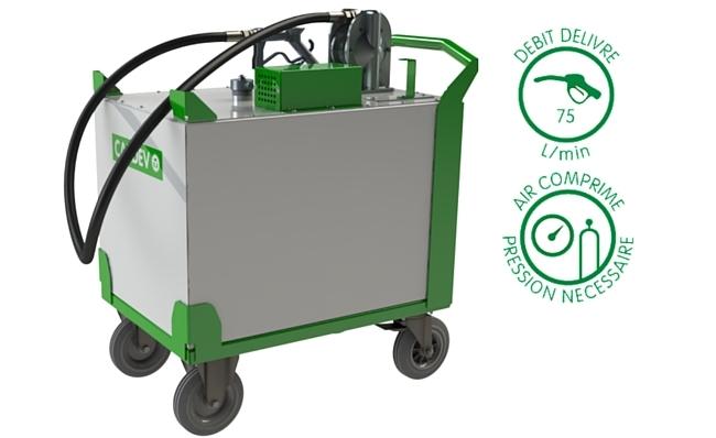 Transfert fluide de coupe cardev CB 200