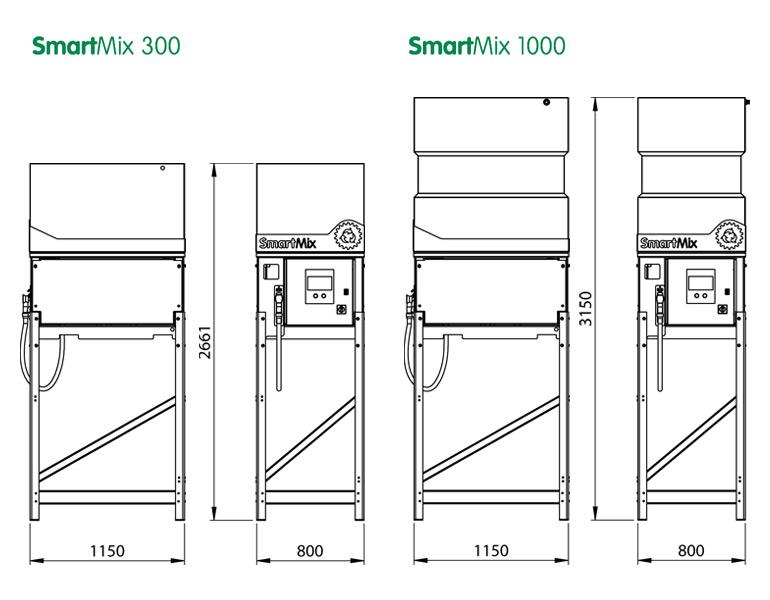 Dimensions station de mélange de fluide Cardev SmartMix