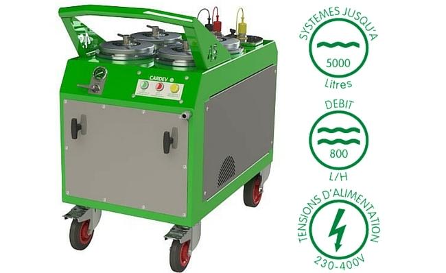 Filtration mobile cardev 4S-B