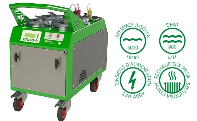 Filtration mobile cardev 4S E