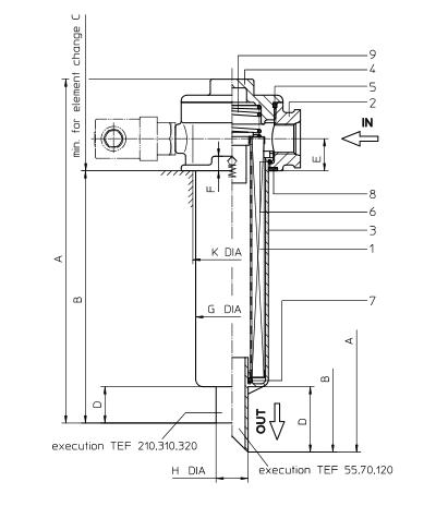 Filtre magnétique sommet de réservoir avec aimant noyauté