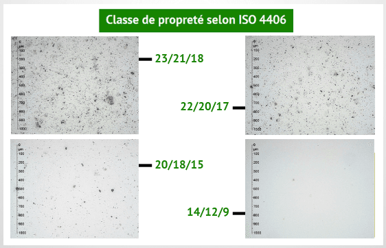 Classes de propreté ISO 4406