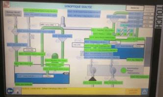 logiciel pour le banc de dépollution et monitoré