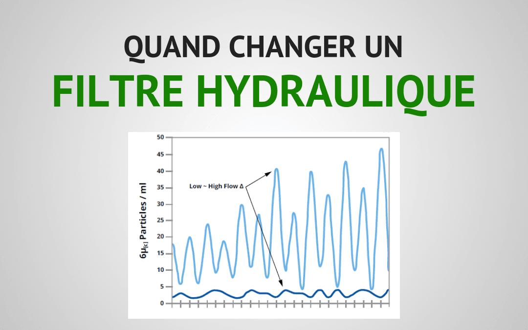 Quand changer un filtre hydraulique ?